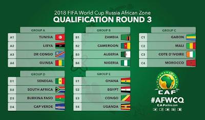 جدول ترتيب منتخبات تصفيات افريقيا فى كأس العالم 2018 || المراكز والنقاط فى التصفيات المؤهلة لكأس العالم 2018 عن قارة افريقيا