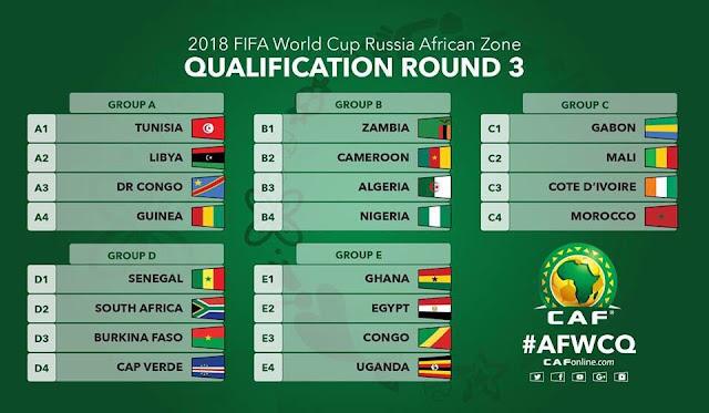 جدول مباريات كأس العالم 2022 موعد و توقيت مباريات بطولة كأس العالم