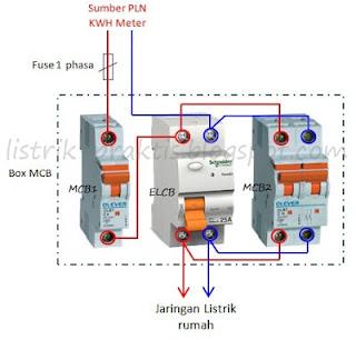 Ilustrasi modifikasi instalasi ELCB 1 phase