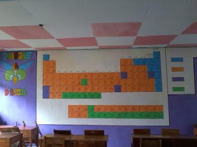 dekorasi ruang kelas keren terbaru