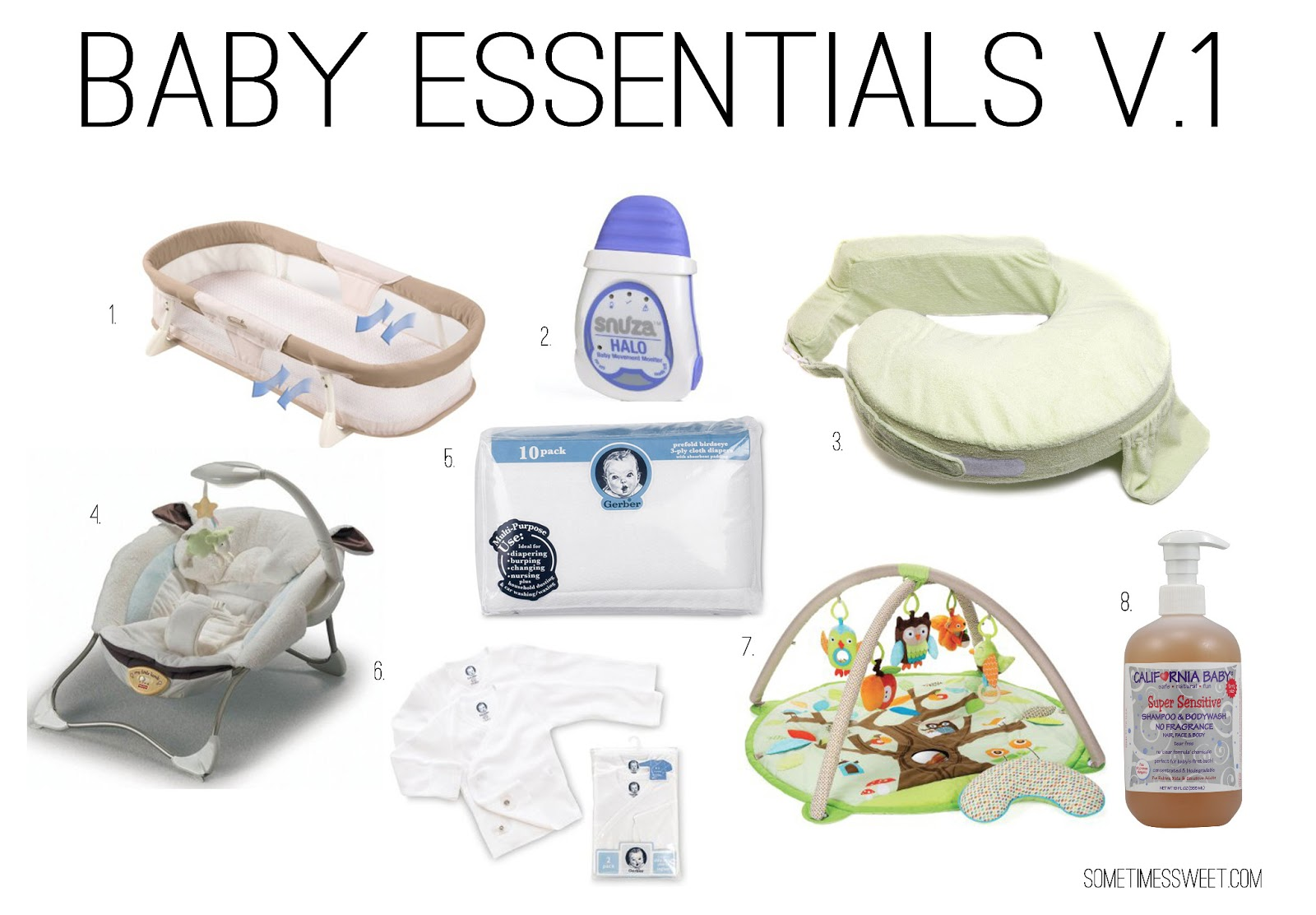 The Baby Essentials Checklist is a frugal guide for thrifty parents just interested in the baby basics.