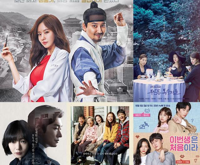 回顧2017年tvN戲劇的精采表現與收視率排行