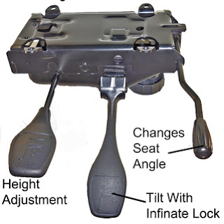 Office Chair Mechanism Features