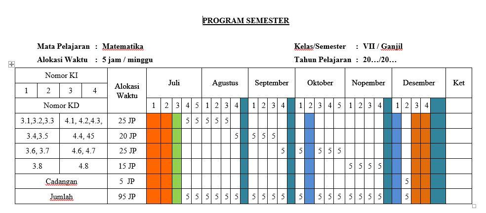 Program Tahunan Matematika Smp Kelas 9 Kurikulum 2013 Ilmusosial Id
