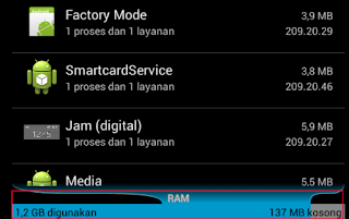 How To Check Samsung RAM How To Check Samsung Cell Phone RAM