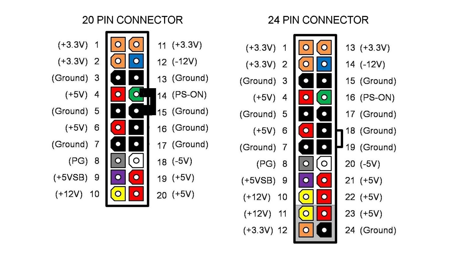 24 pin atx wiring diagram diagram data schema 24 pin atx connector diagram 24 pin atx wiring diagram [ 1600 x 901 Pixel ]