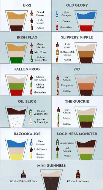 11 recetas de shots para cumpleaños
