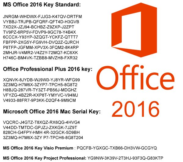 microsoft office 2016 mac serial number