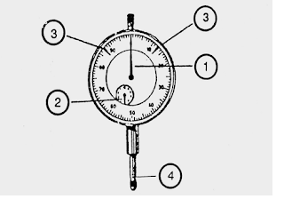 alat ukur, avometer, depth micrometer, dial gouge, Draf Soal Otomotif, kendaraan ringan, micrometer, skala jangka sorong, vernier caliper,