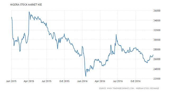 nigeria-stock-market.png