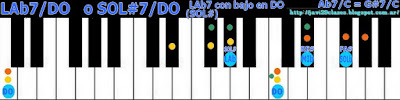 acorde piano chord (SOL#7 con bajo en DO) o (LAb7 con bajo en DO)