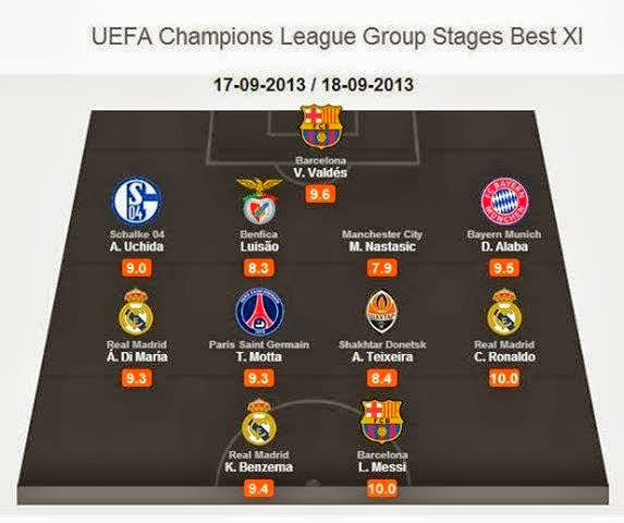 UEFA-Champions-League-Team-of-the-Week