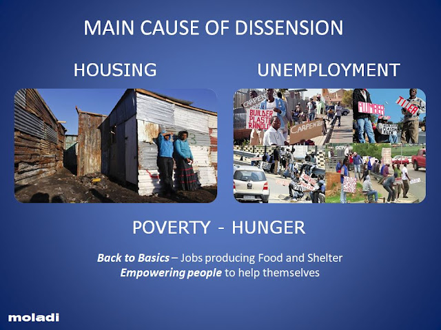 housing-poverty-hunger-unemployment