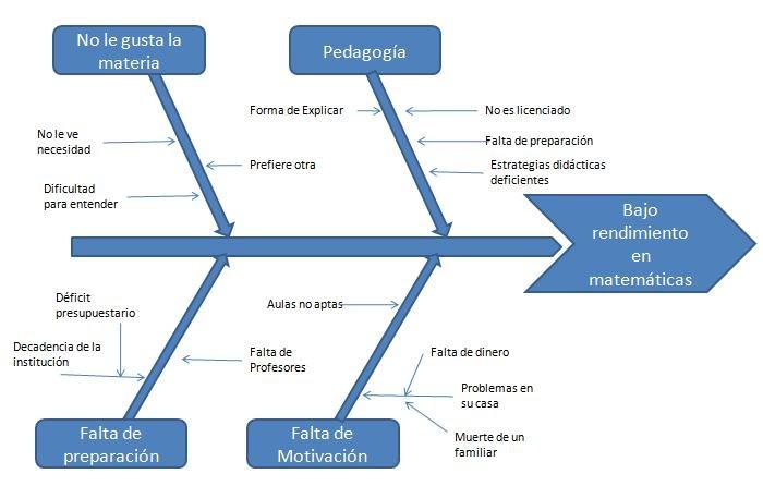 si engine diagram