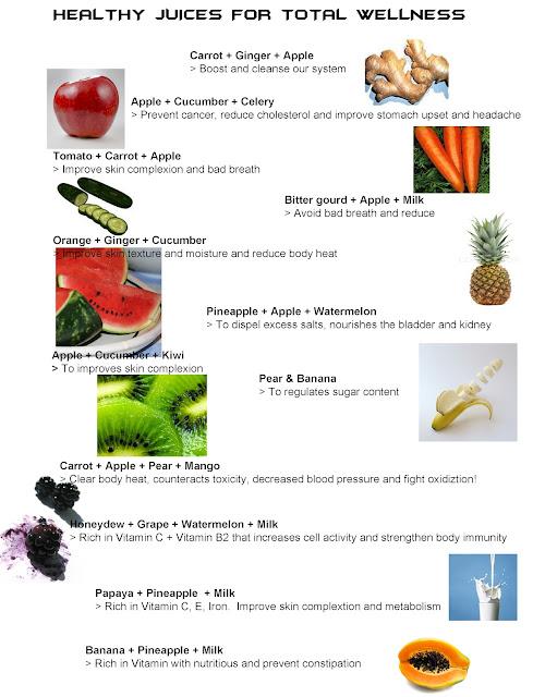 Buah-buah untuk kesihatan