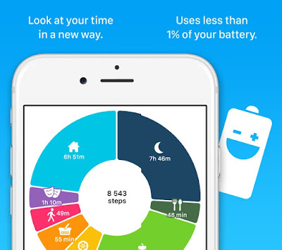 Life Cycle automatically keeps track of your time and presents your life sorted into slices. It shows you your daily activities, places you go, and who you spend time with