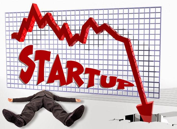 Проблемы стартапа на стартап-ньюс