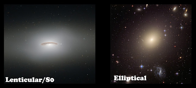 lenticular (left) and elliptical (right) galaxy