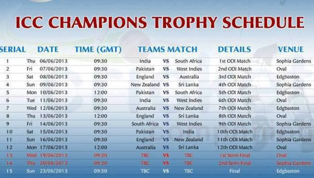 ICC CHAMPIONS TROPHY 2017 Time Table