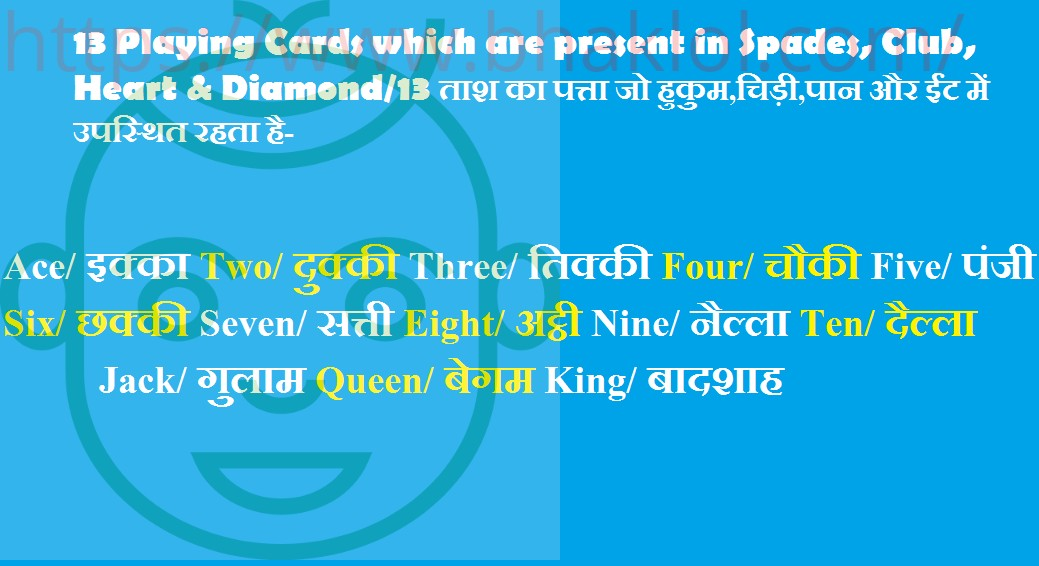 Playing Cards Names with Pictures in English & Hindi | Know Here