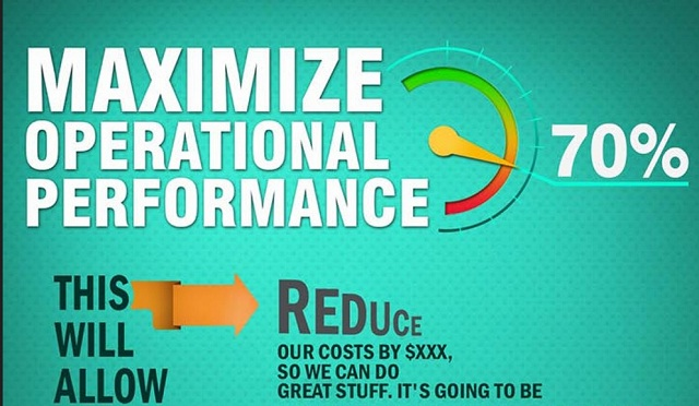 Image: Maximize Operational Performance [Infographic]
