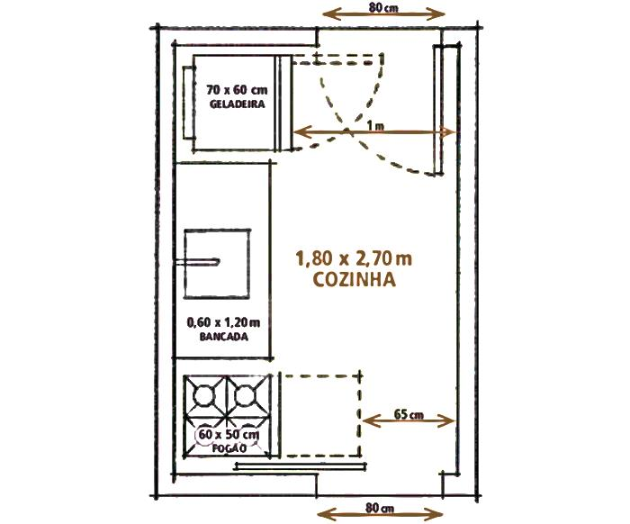 Largura Minima Porta Banheiro : A r q u i t e d s g n mobili?rio para lay out