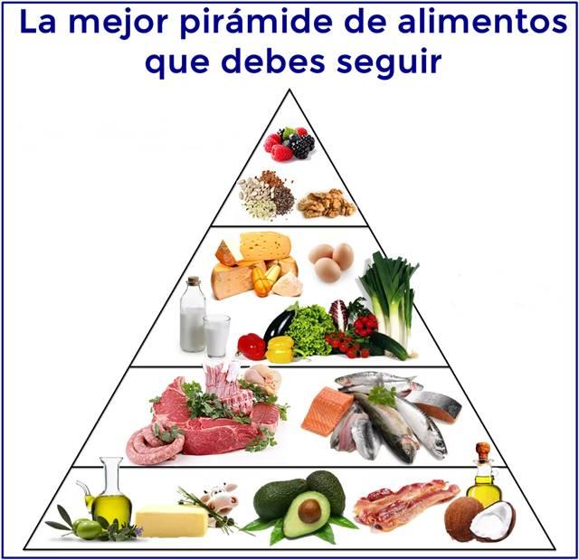 Pirámide de los alimentos actualizada