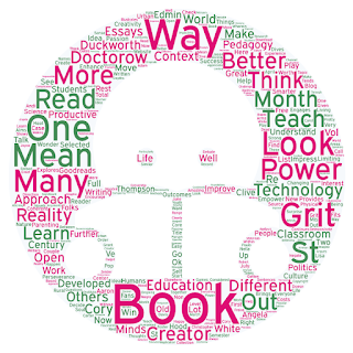 Word cloud of this blog post's words in the shape of a person reading a book.