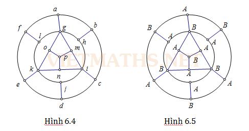 hình vẽ biểu diễn bài toán chu trình Hamilton, bai toan chu trinh hamilton