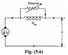 Speed Control Methods of D.C. Series & Shunt Motors
