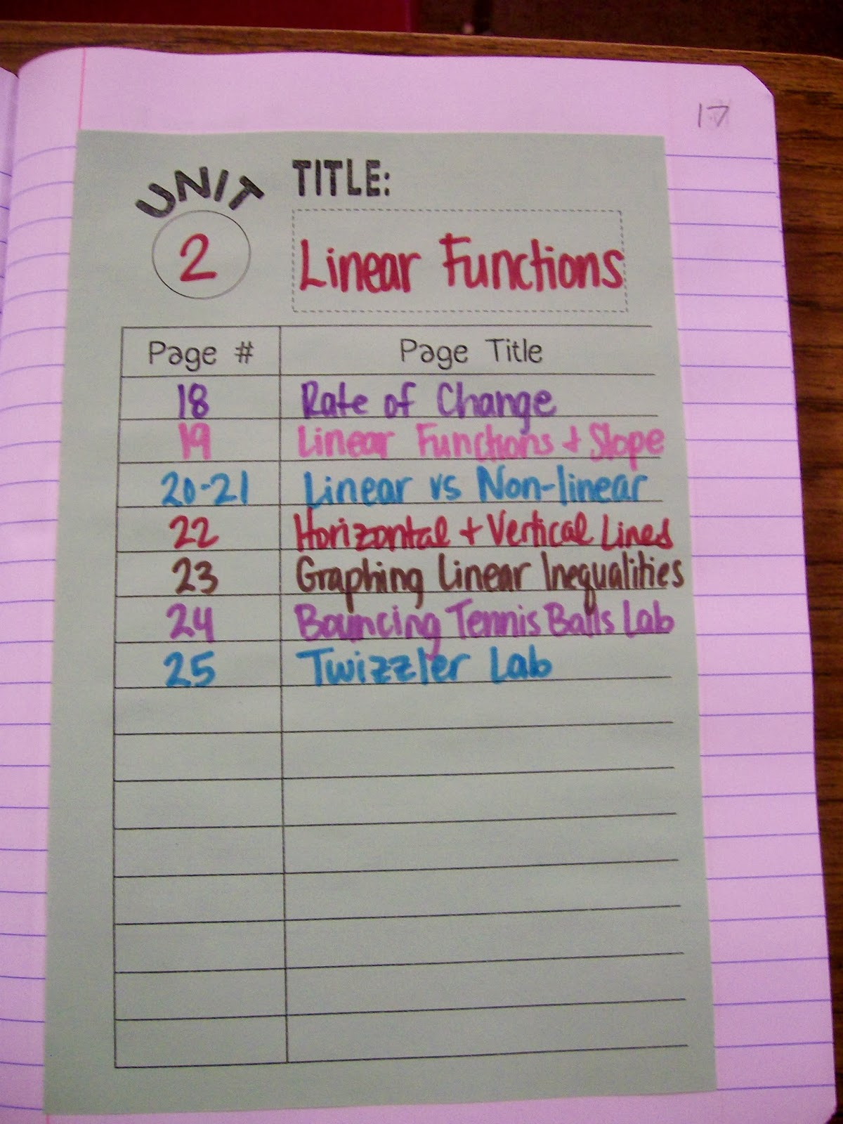 Math Love Algebra 2 Inb Pages Function Transformations And