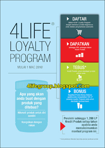 foto 4Life Loyalty Program 1