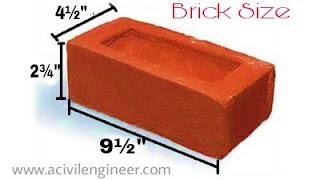 Qualities of good bricks