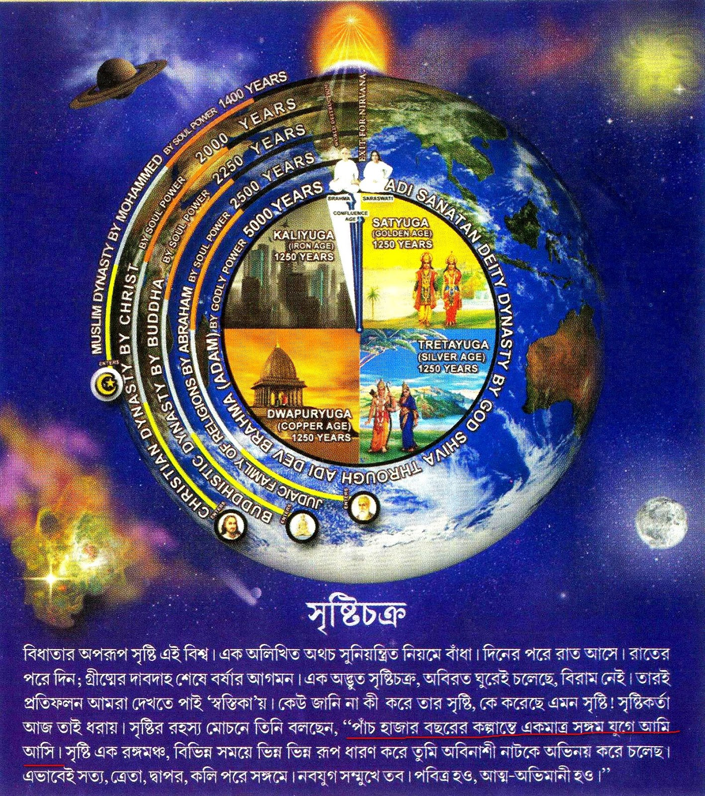 Sanskrit Of The Vedas Vs Modern Sanskrit: ISLAM AND CREATED PARADOXES: A Letter To Brahma Kumaris