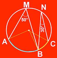 تصحيح التمرين الاول من فرض محروس رقم 3 خلال الدورة الاولى لمستوى الثالثة اعدادي وهذا التمرين حول الزوايا المركزية والزوايا المحيطية