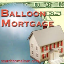 Balloon Mortgages, Fixed Rate Mortgages, Adjustable Rate Mortgages