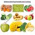Makanan Sehat Bagi Penderita Asam Lambung