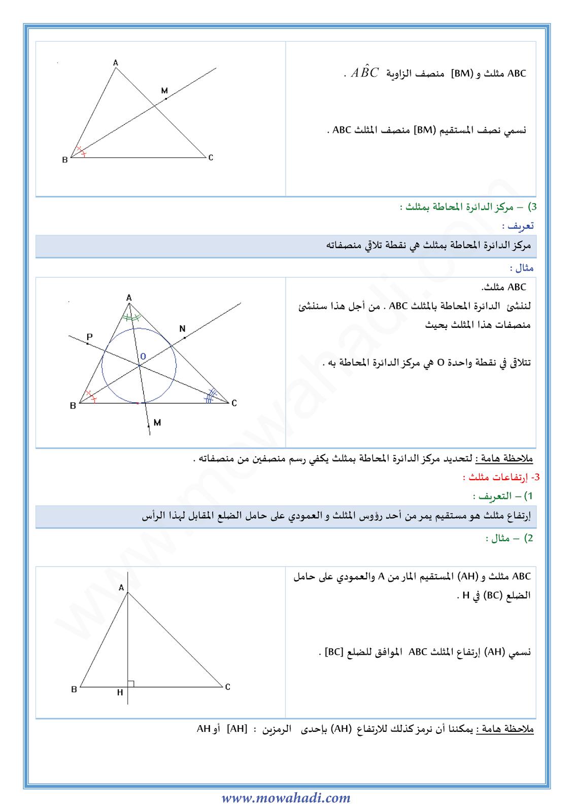 درس المستقيمات الهامة في مثلث