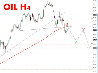 http://www.weekly-daily-analysis.co/2019/05/gbpaud-forex-forecast-6th10th-may-2019.html