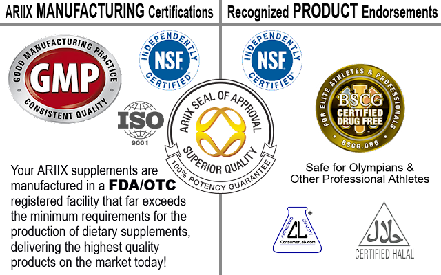 Ariix Manufaturing Certifications