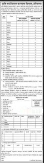 Haryana Agriculture Dept Recruitment 2016 339 Technical Manager Posts