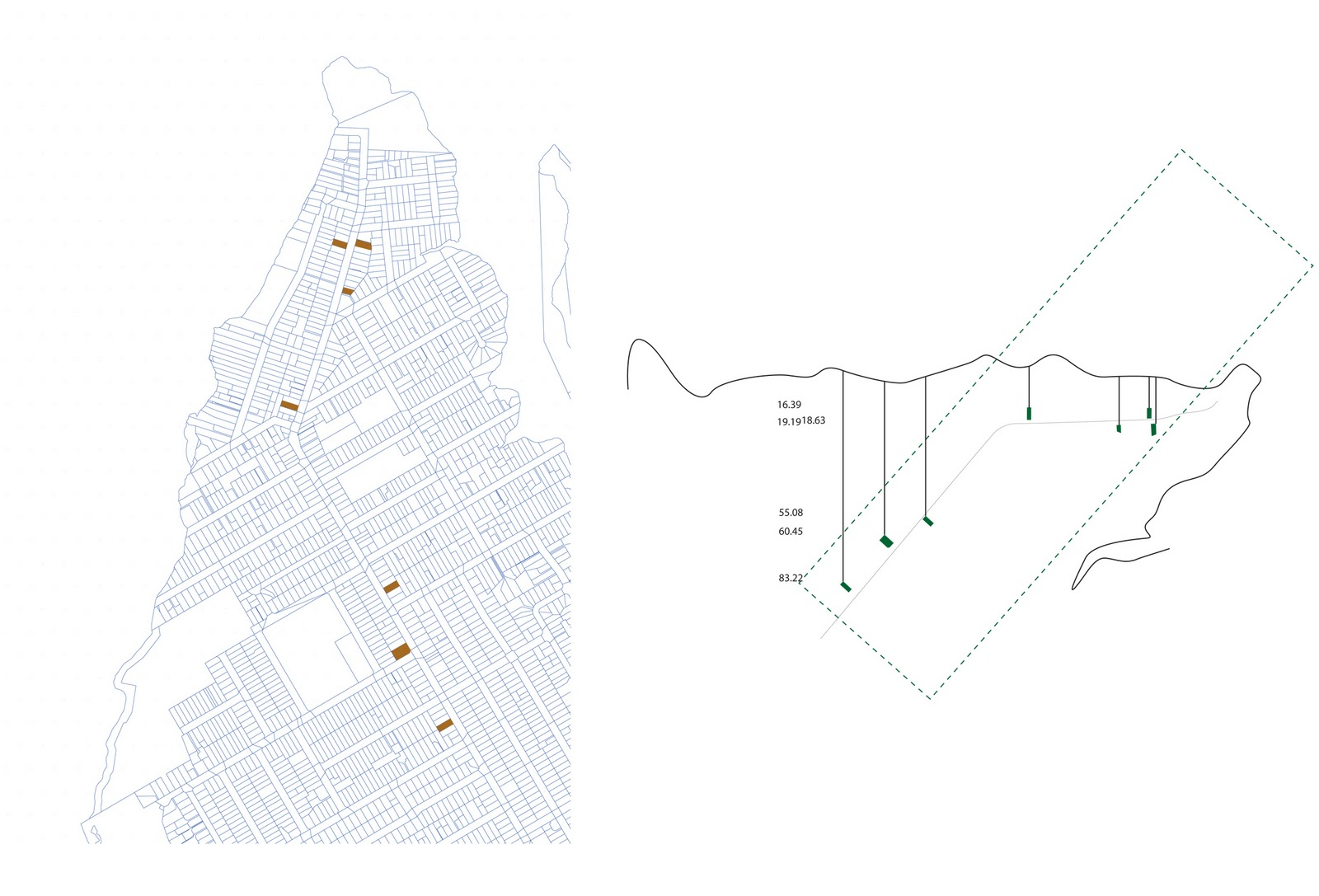 theaquajournal: Mapping out data to find distances