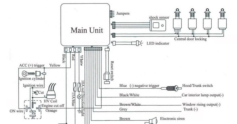 mobil alarm wiring diagram alarm mobil dan kerusakannya | indoblazer.com