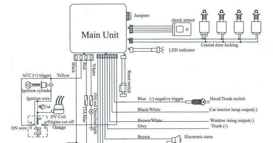 wiring diagram alarm mobil raiton