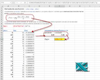 VBA: Derivada de una función lineal de una variable en Excel