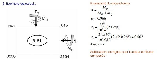 calcul des structures en beton arme pdf