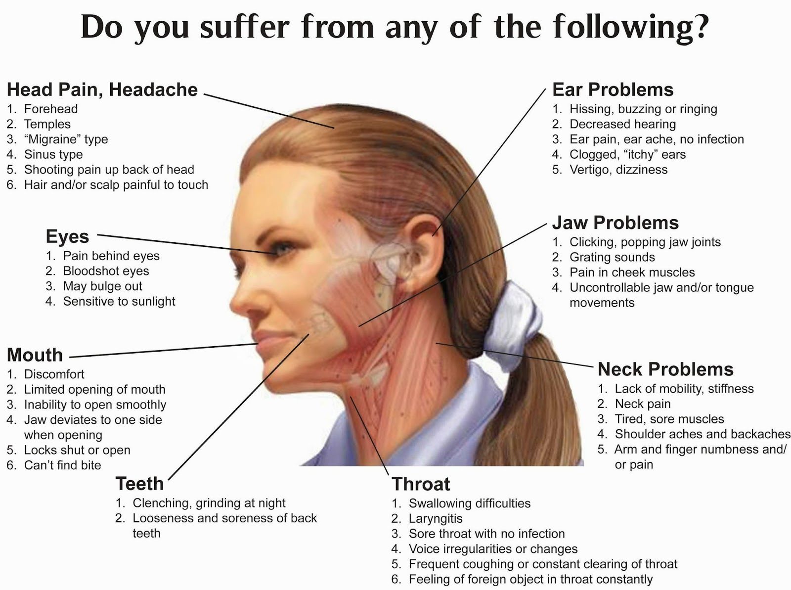 Do You Suffer  from any of The following?