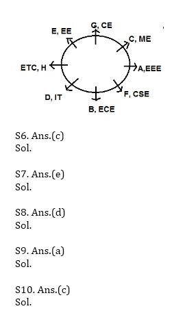 Reasoning Quiz for IBPS PO Prelims_80.1