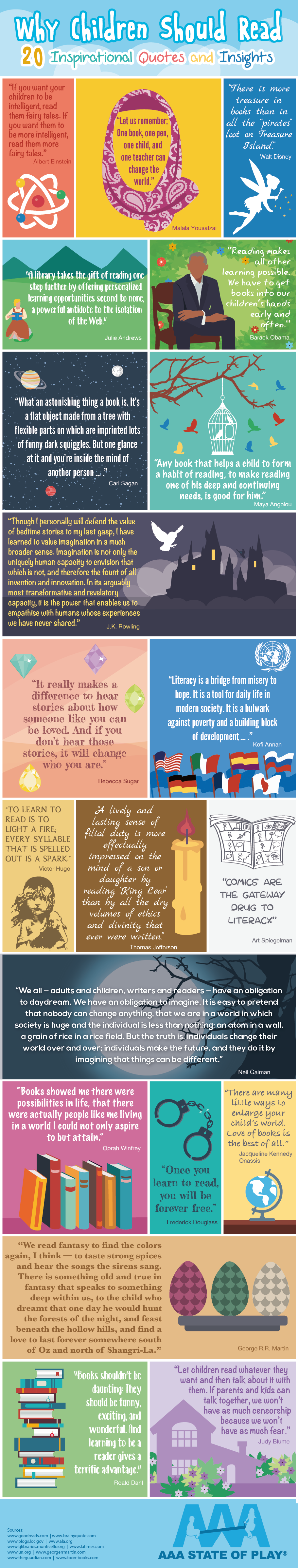 Why Children Should Read: 20 Inspirational Quotes and Insights