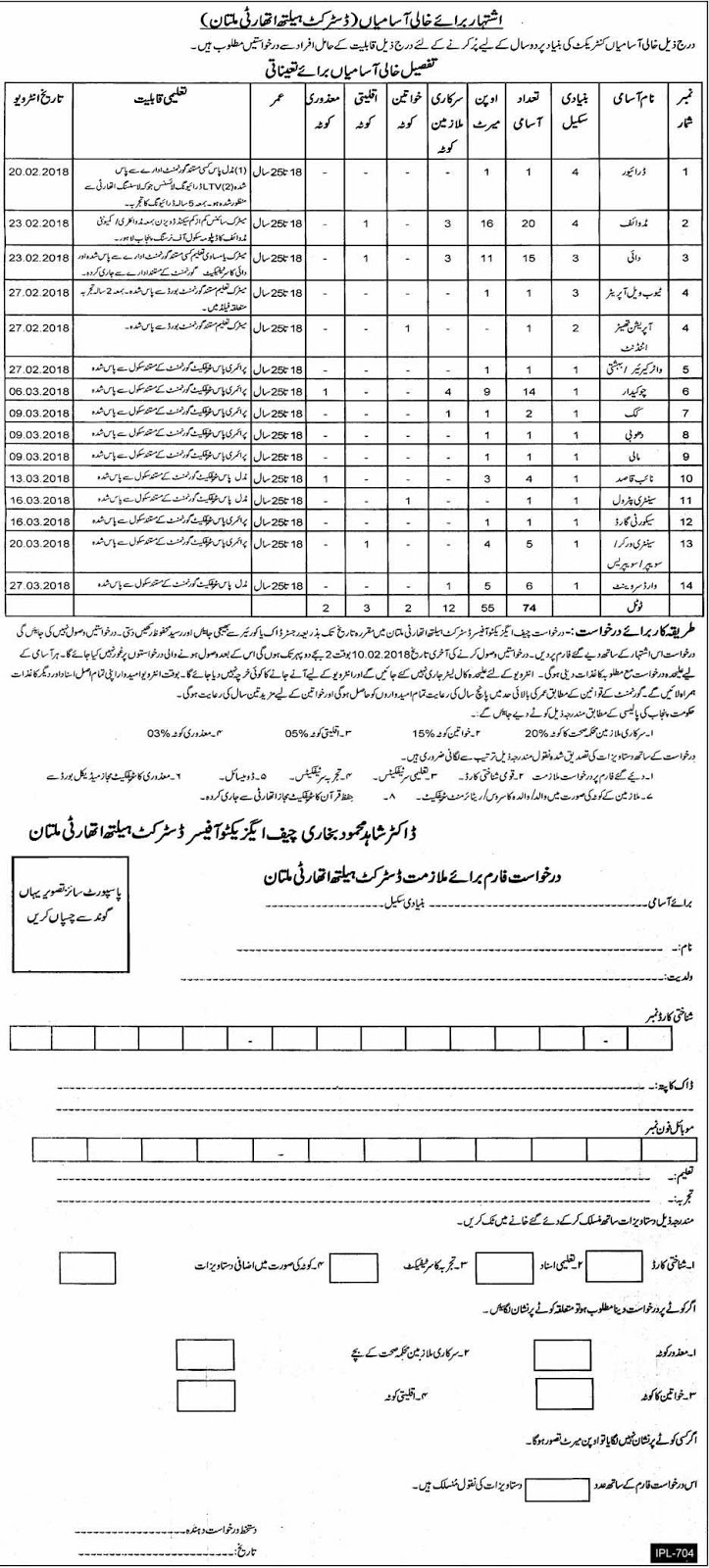 Jobs In Health Department Govt of Punjab in Multan City 2018